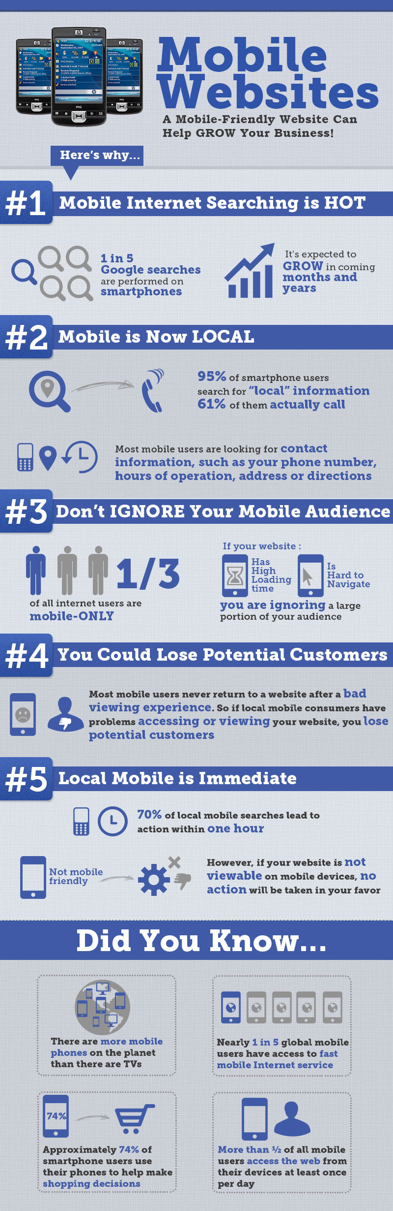 Mobile Marketing For Real Estate Agents