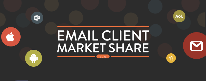 Email-Client-Market-Share