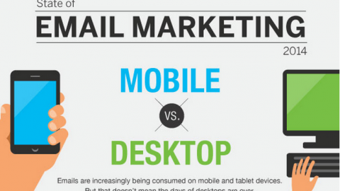 Email Marketing – Desktop vs. Mobile Infographics