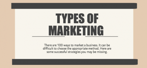 Trending Types of Marketing You Should Have Tried Months Ago