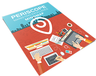 periscope-marketing-excellence-mindmap